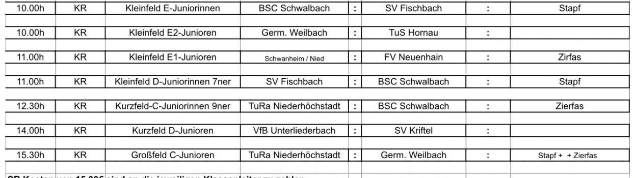 Spielplan Pokalendspiele U 11, U 13 und U 15 ist online