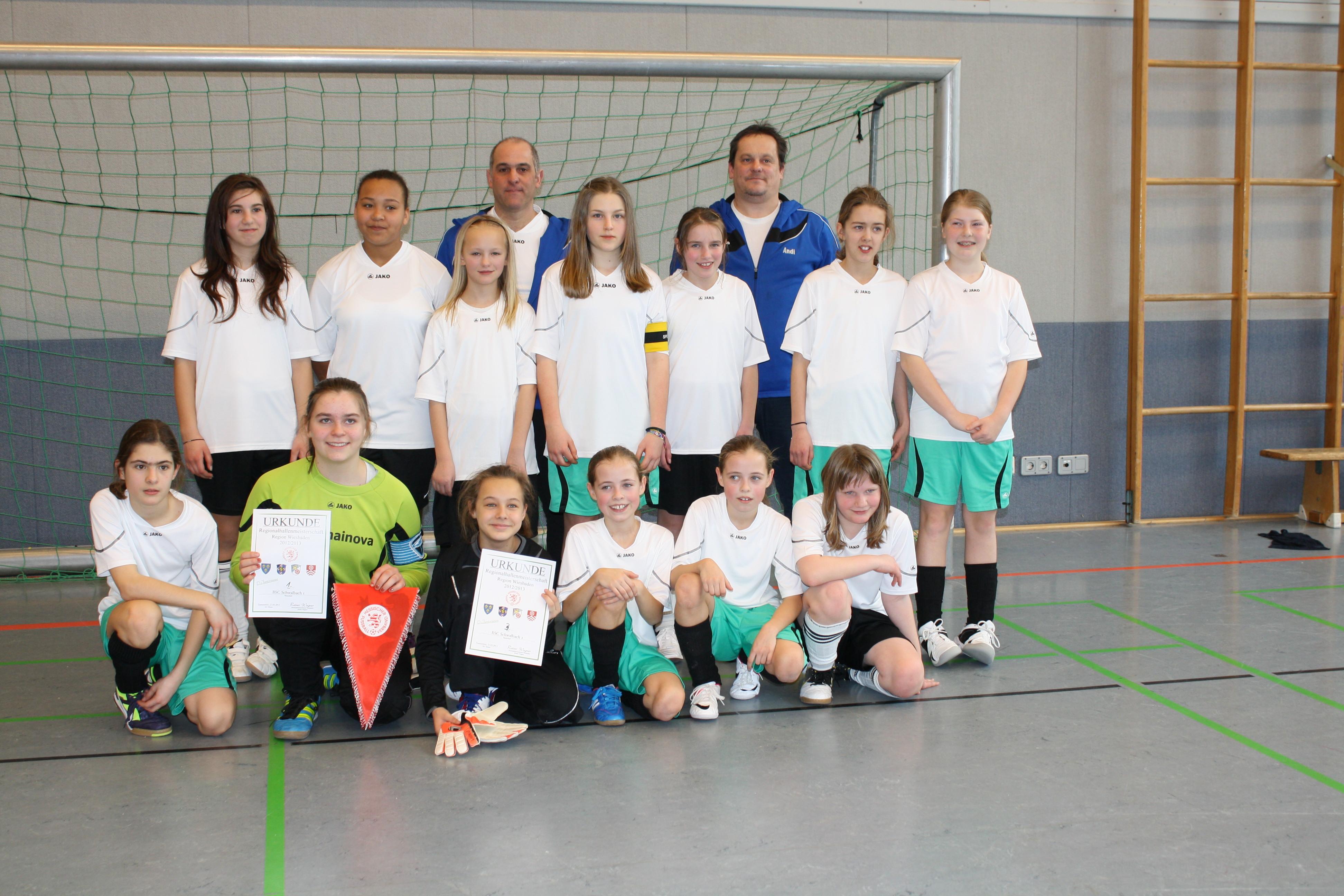 D-Juniorinnen (U13)